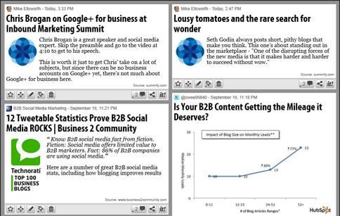 Enterprise Social Media Topic